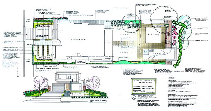 Garden landscape design servicegarden art design for Billiard light plans